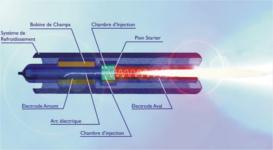 Schéma d'une torche plasma qui rappelle étrangement celui d'un sabre laser © Europlasma
