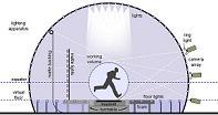 Schéma expliquant le système d'ICT © ICT Graphics Laboratory